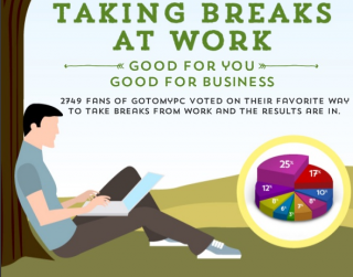 taking_breaks_infographic