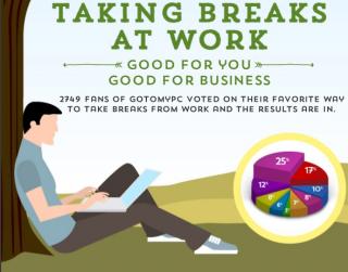 taking_breaks_infographic